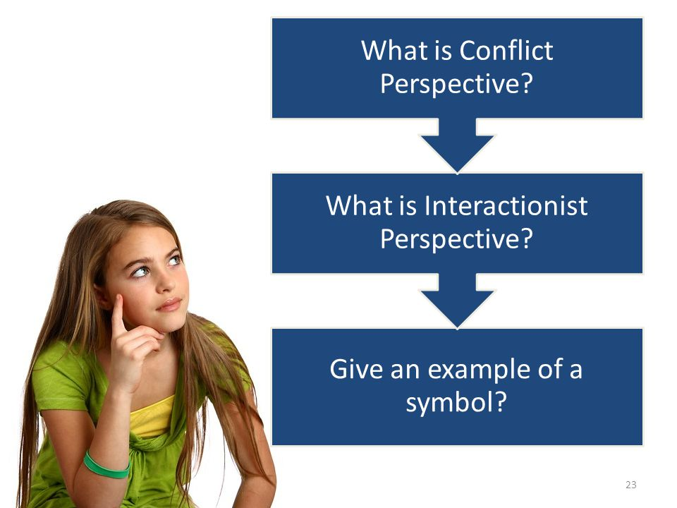 23 Give an example of a symbol What is Interactionist Perspective What is Conflict Perspective