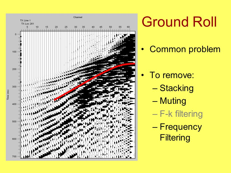 Ground Roll Common problem To remove: –Stacking –Muting –F-k filtering –Frequency Filtering