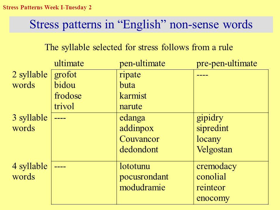 Stress Patterns In English Words Ultimatepen Ultimatepre Pen