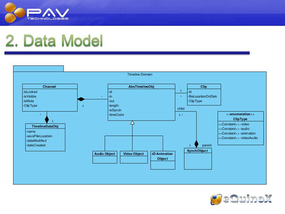 Company : Pav technologies Technical Advisor : Greg Mayers, Michael