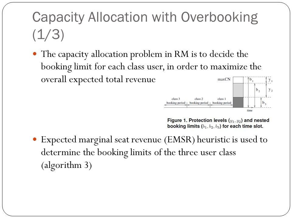 Capacity Allocation with Overbooking (1/3) The capacity allocation problem in RM is to decide the booking limit for each class user, in order to maximize the overall expected total revenue Expected marginal seat revenue (EMSR) heuristic is used to determine the booking limits of the three user class (algorithm 3)