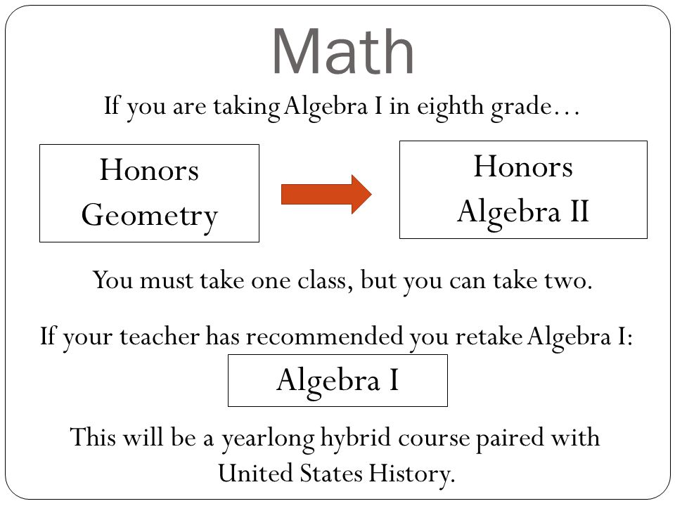 Math If you are taking Algebra I in eighth grade… Algebra I You must take one class, but you can take two.