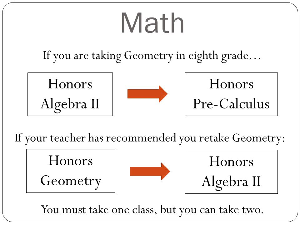 Math If you are taking Geometry in eighth grade… You must take one class, but you can take two.