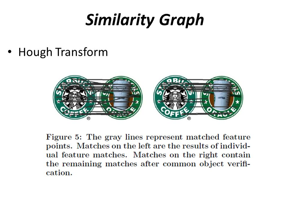 Similarity Graph Hough Transform