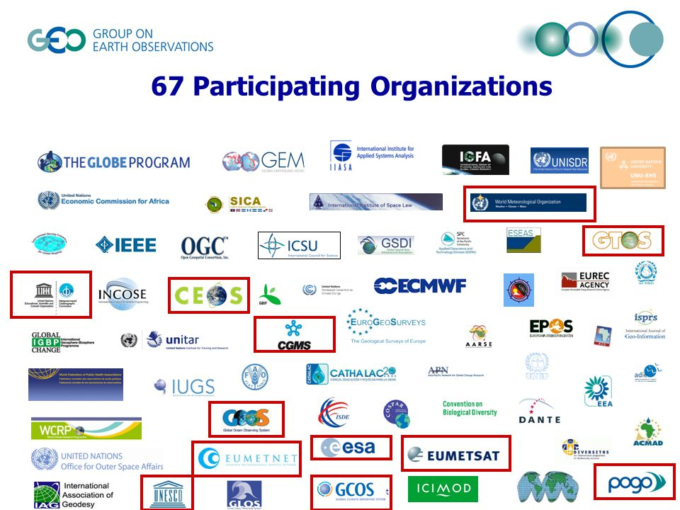 © GEO Secretariat 67 Participating Organizations