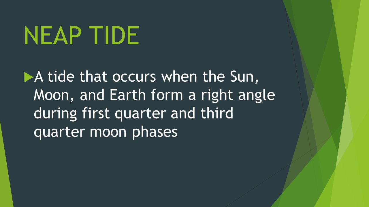 NEAP TIDE  A tide that occurs when the Sun, Moon, and Earth form a right angle during first quarter and third quarter moon phases