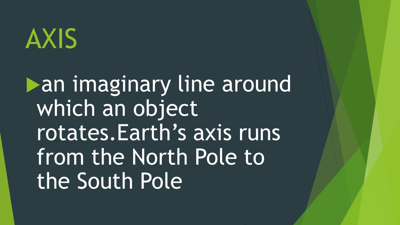AXIS  an imaginary line around which an object rotates.Earth's axis runs from the North Pole to the South Pole