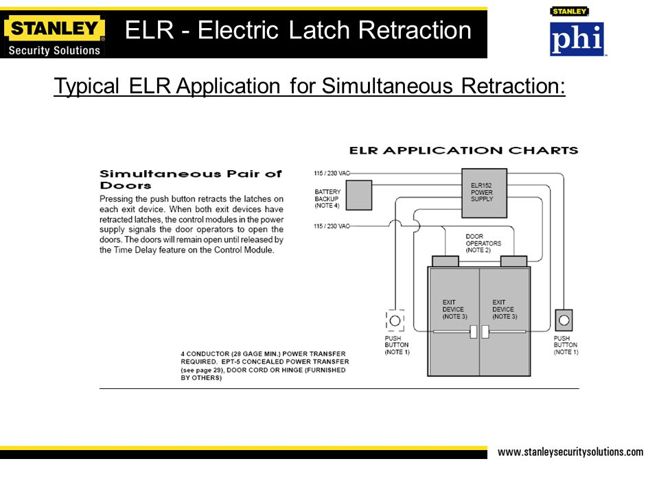 trouble shooting elr electric latch retraction ppt download rh slideplayer com Electric Latch Retraction Device First-Choice Electric Latch Retraction