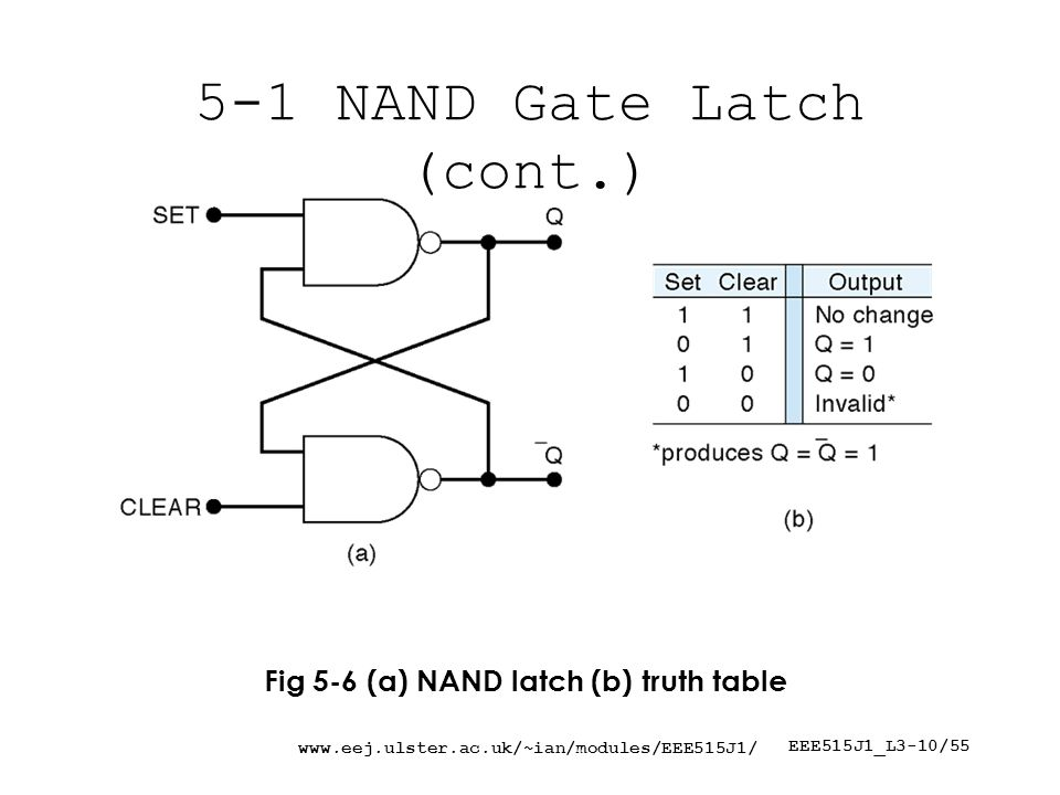 EEE515J1_L3-10/ NAND Gate Latch (cont.) Fig 5-6 (a) NAND latch (b) truth table