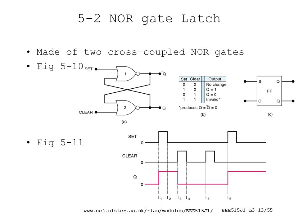 EEE515J1_L3-13/ NOR gate Latch Made of two cross-coupled NOR gates Fig 5-10 Fig 5-11