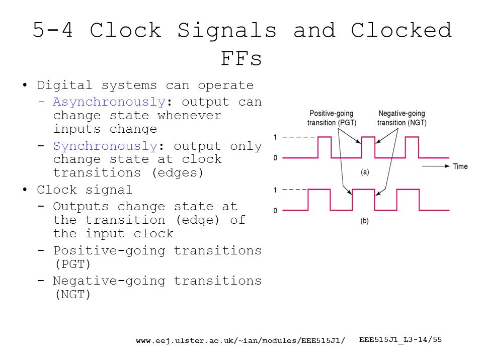 EEE515J1_L3-14/ Clock Signals and Clocked FFs Digital systems can operate - Asynchronously: output can change state whenever inputs change - Synchronously: output only change state at clock transitions (edges) Clock signal - Outputs change state at the transition (edge) of the input clock - Positive-going transitions (PGT) - Negative-going transitions (NGT)