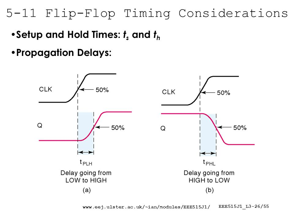 EEE515J1_L3-26/ Flip-Flop Timing Considerations Setup and Hold Times: t s and t h Propagation Delays: