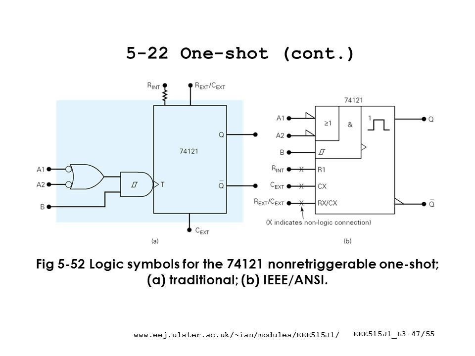 EEE515J1_L3-47/ One-shot (cont.) Fig 5-52 Logic symbols for the nonretriggerable one-shot; (a) traditional; (b) IEEE/ANSI.
