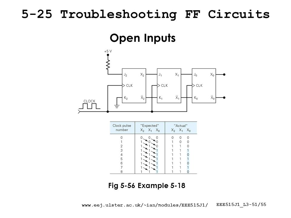 EEE515J1_L3-51/ Troubleshooting FF Circuits Open Inputs Fig 5-56 Example 5-18