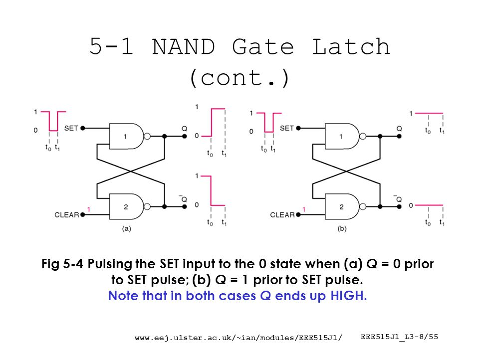 EEE515J1_L3-8/ NAND Gate Latch (cont.) Fig 5-4 Pulsing the SET input to the 0 state when (a) Q = 0 prior to SET pulse; (b) Q = 1 prior to SET pulse.