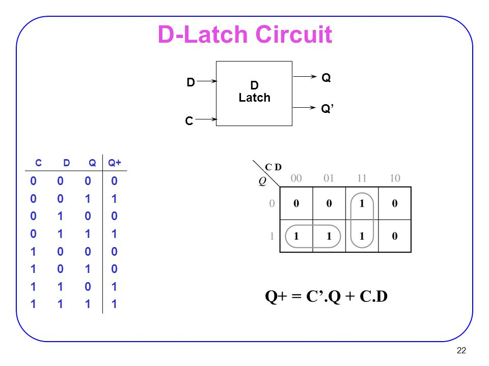 Sequential Circuits 2 ياداوري آموزش تکنيک هاي طراحي و پياده سازي سيستم هاي پيچيده سيستم داراي ورودي ها خروجي ها و رفتار مشخصي است اين رفتار توسط Ppt Download