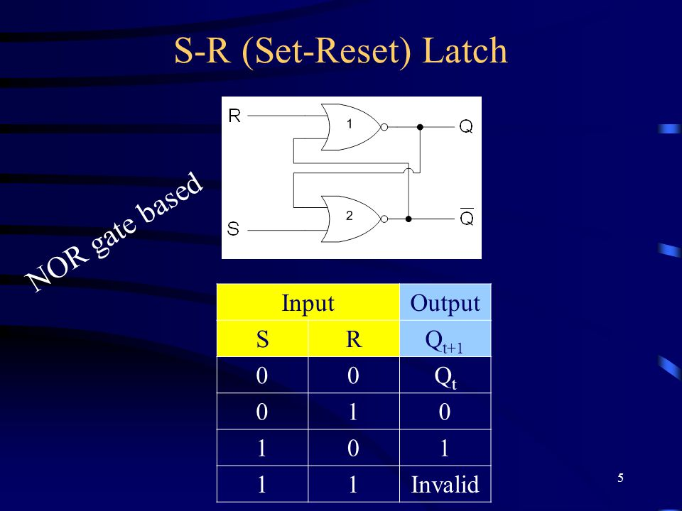 5 S-R (Set-Reset) Latch InputOutput SRQ t+1 00QtQt Invalid NOR gate based