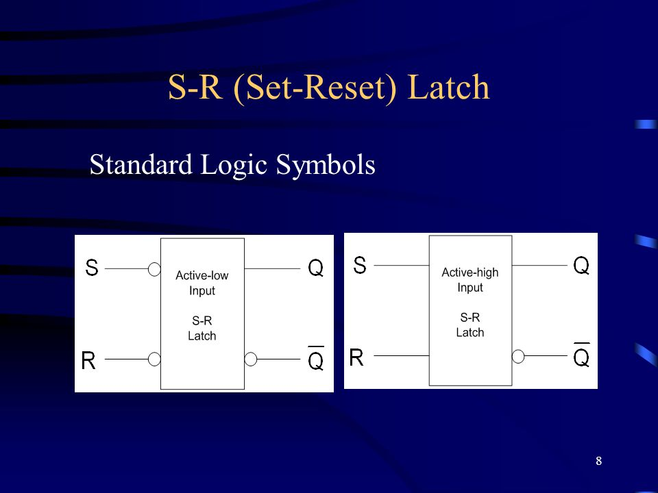 8 S-R (Set-Reset) Latch Standard Logic Symbols