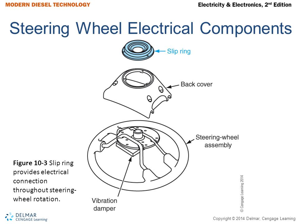 Cengage Learning Steering Wheel Electrical Components Figure 10 3 Slip Ring Provides Connection Throughout Rotation