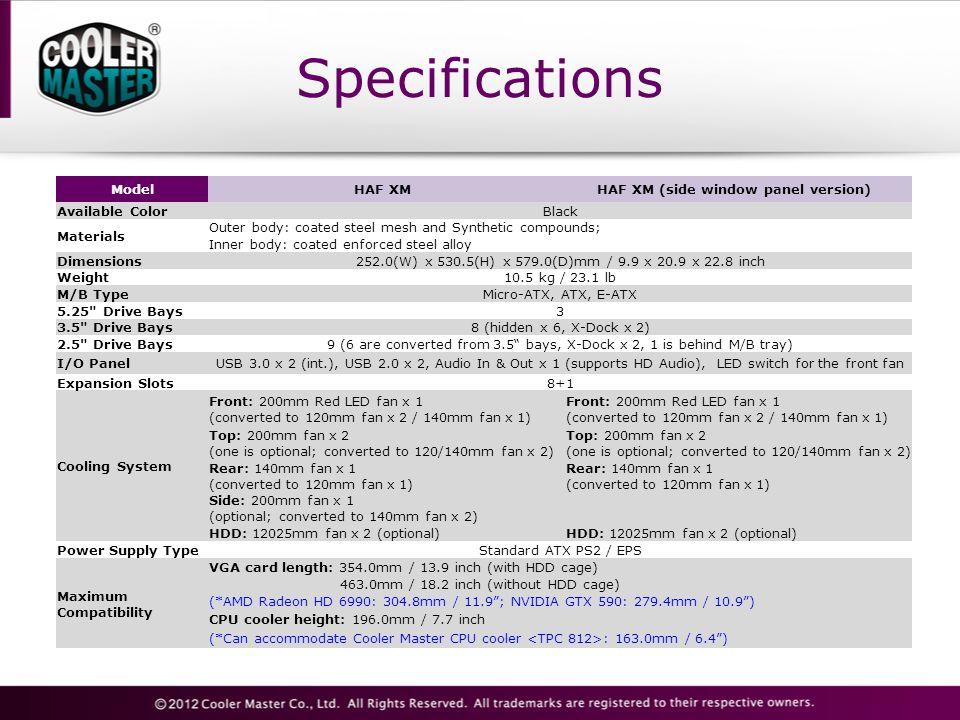 HAF XM Sales Kit Victoria Wang Global MKTG Dept Apr  - ppt