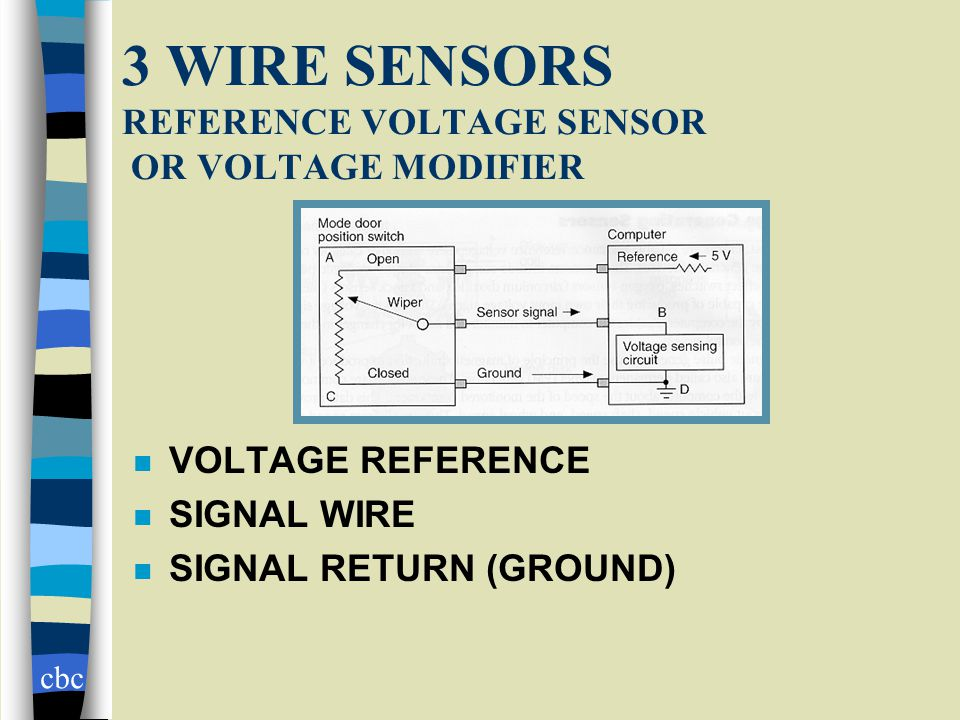 cbc 3 WIRE SENSORS REFERENCE VOLTAGE SENSOR OR VOLTAGE MODIFIER n VOLTAGE REFERENCE n SIGNAL WIRE n SIGNAL RETURN (GROUND)