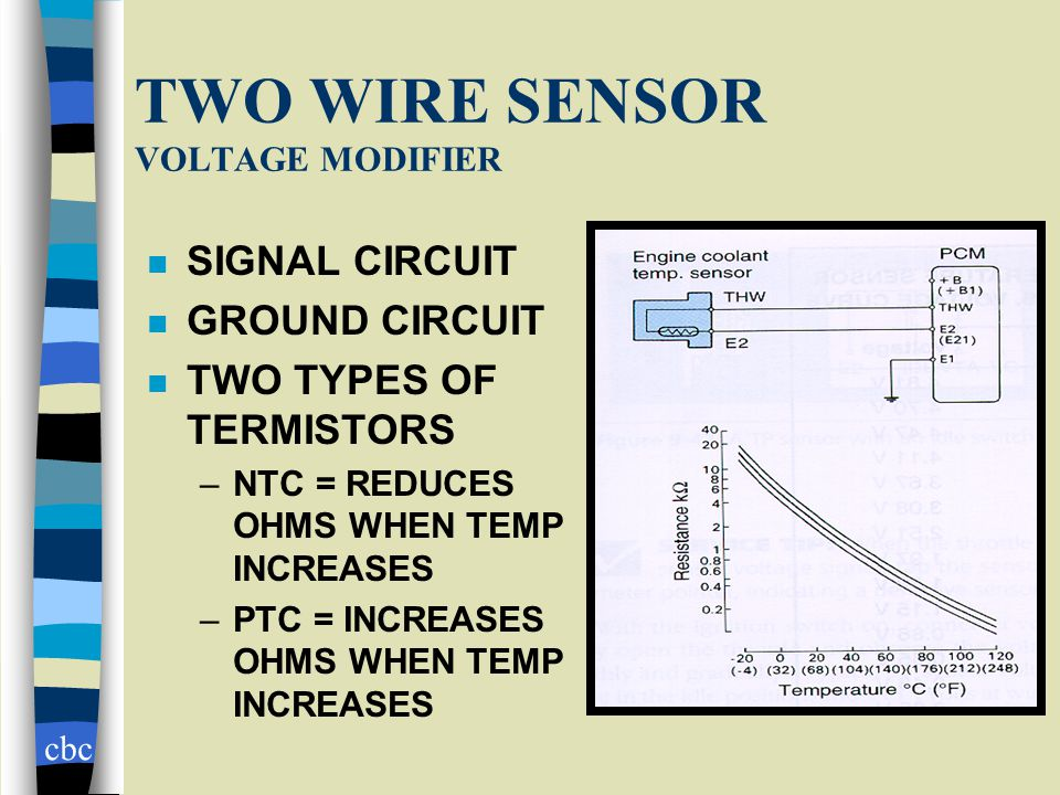 cbc TWO WIRE SENSOR VOLTAGE MODIFIER n SIGNAL CIRCUIT n GROUND CIRCUIT n TWO TYPES OF TERMISTORS –NTC = REDUCES OHMS WHEN TEMP INCREASES –PTC = INCREASES OHMS WHEN TEMP INCREASES