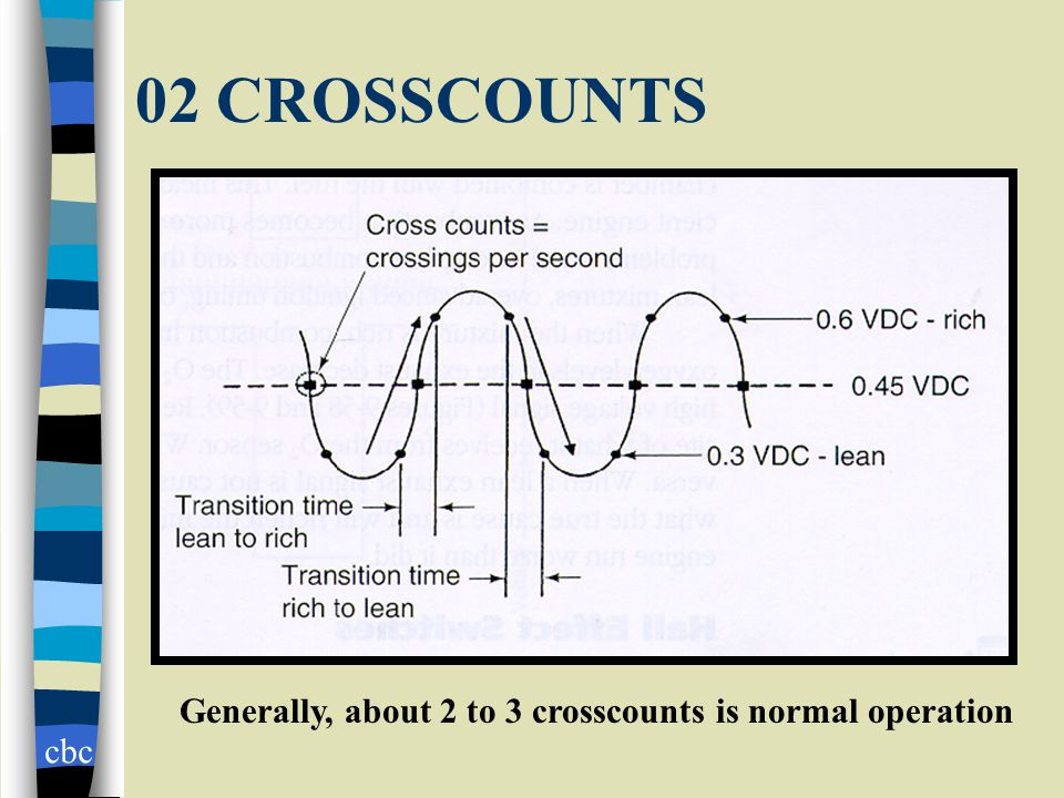 cbc 02 CROSSCOUNTS Generally, about 2 to 3 crosscounts is normal operation