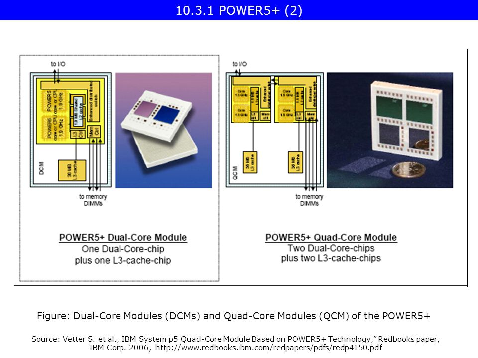 Figure: Dual-Core Modules (DCMs) and Quad-Core Modules (QCM) of the POWER5+ Source: Vetter S.