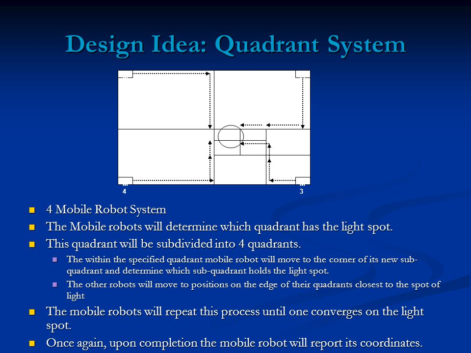 Design Idea: Quadrant System 4 Mobile Robot System The Mobile robots will determine which quadrant has the light spot.