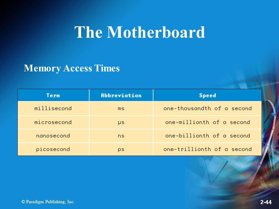 © Paradigm Publishing, Inc The Motherboard Memory Access Times