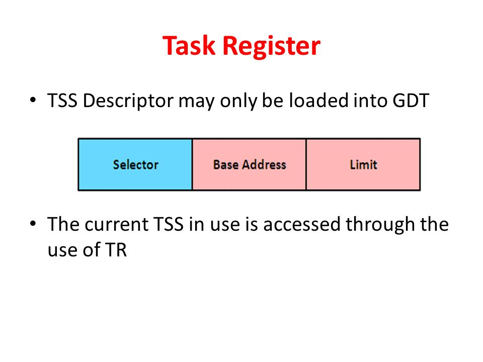 Task Register TSS Descriptor may only be loaded into GDT The current TSS in use is accessed through the use of TR