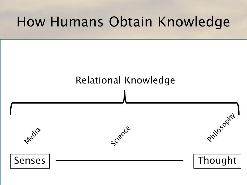 How Humans Obtain Knowledge SensesThought Philosophy Science Media Relational Knowledge