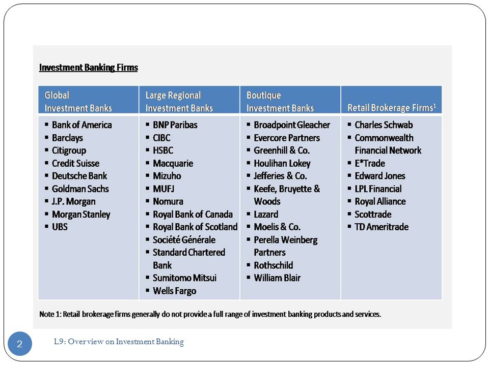 Jones investment banking calculate forward points forex
