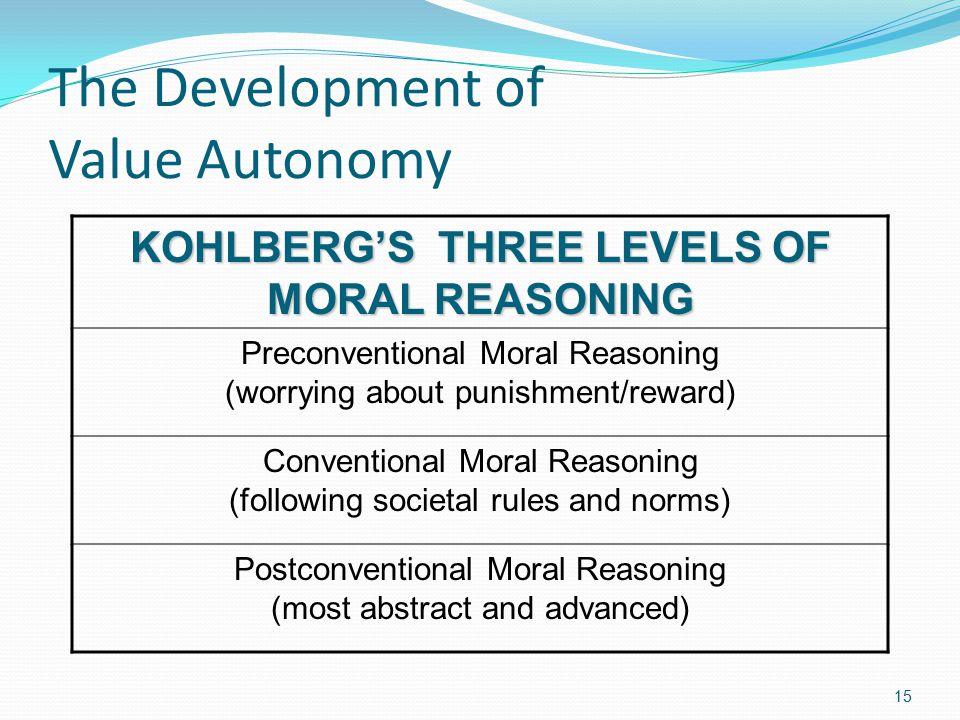 kohlbergs three levels of moral development