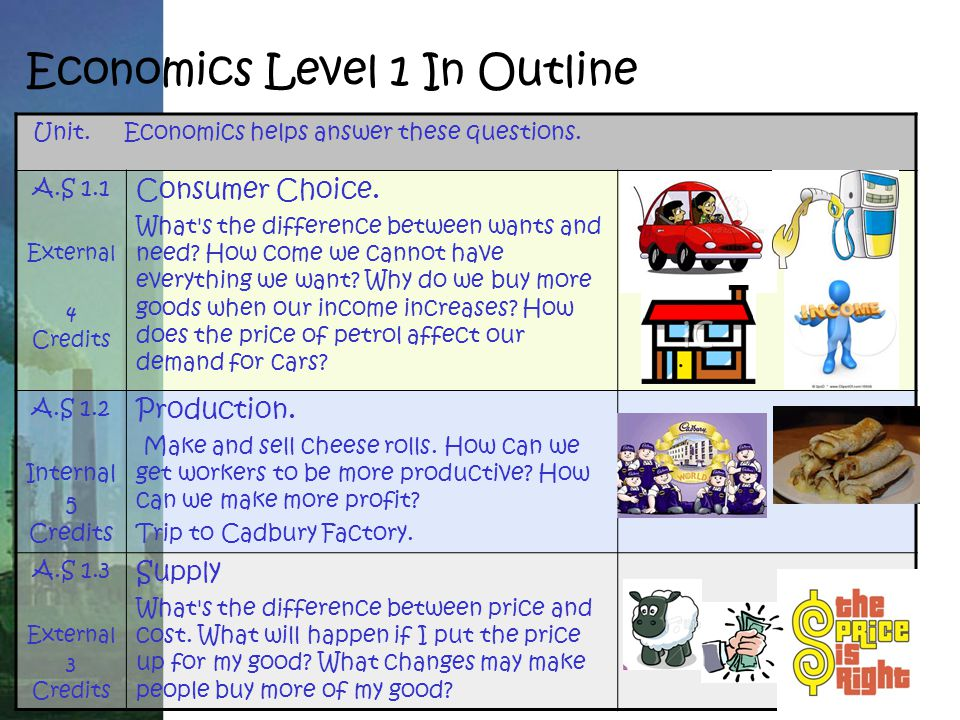 gco level economics question bank Cfa question bank economics question stltom @2014-11-26 00:56:48 the following is taken from the notes on study session 4 therefore, higher economic growth causes a current account deficit.