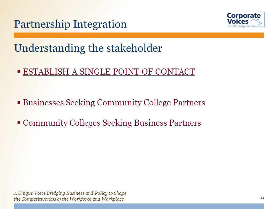 A Unique Voice Bridging Business and Policy to Shape the Competitiveness of the Workforce and Workplace Partnership Integration 14 Understanding the stakeholder  ESTABLISH A SINGLE POINT OF CONTACT  Businesses Seeking Community College Partners  Community Colleges Seeking Business Partners