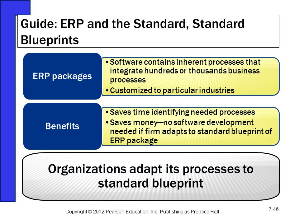 Software contains inherent processes that integrate hundreds or thousands business processes Customized to particular industries ERP packages Saves time identifying needed processes Saves money—no software development needed if firm adapts to standard blueprint of ERP package Benefits Organizations adapt its processes to standard blueprint Guide: ERP and the Standard, Standard Blueprints Copyright © 2012 Pearson Education, Inc.