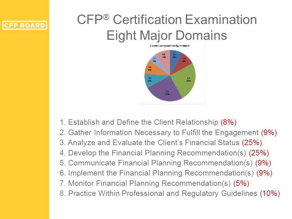 Demystifying The Cfp Certification Exam Interpreting Your Exam