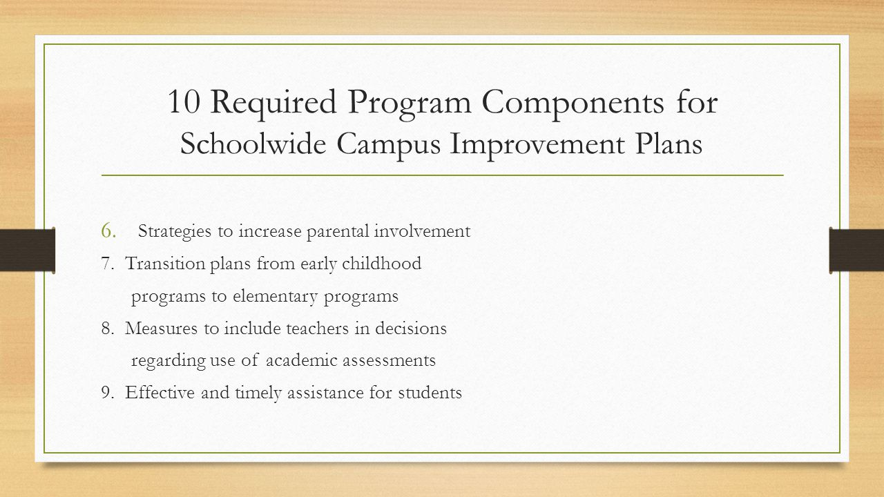 10 Required Program Components for Schoolwide Campus Improvement Plans 6.