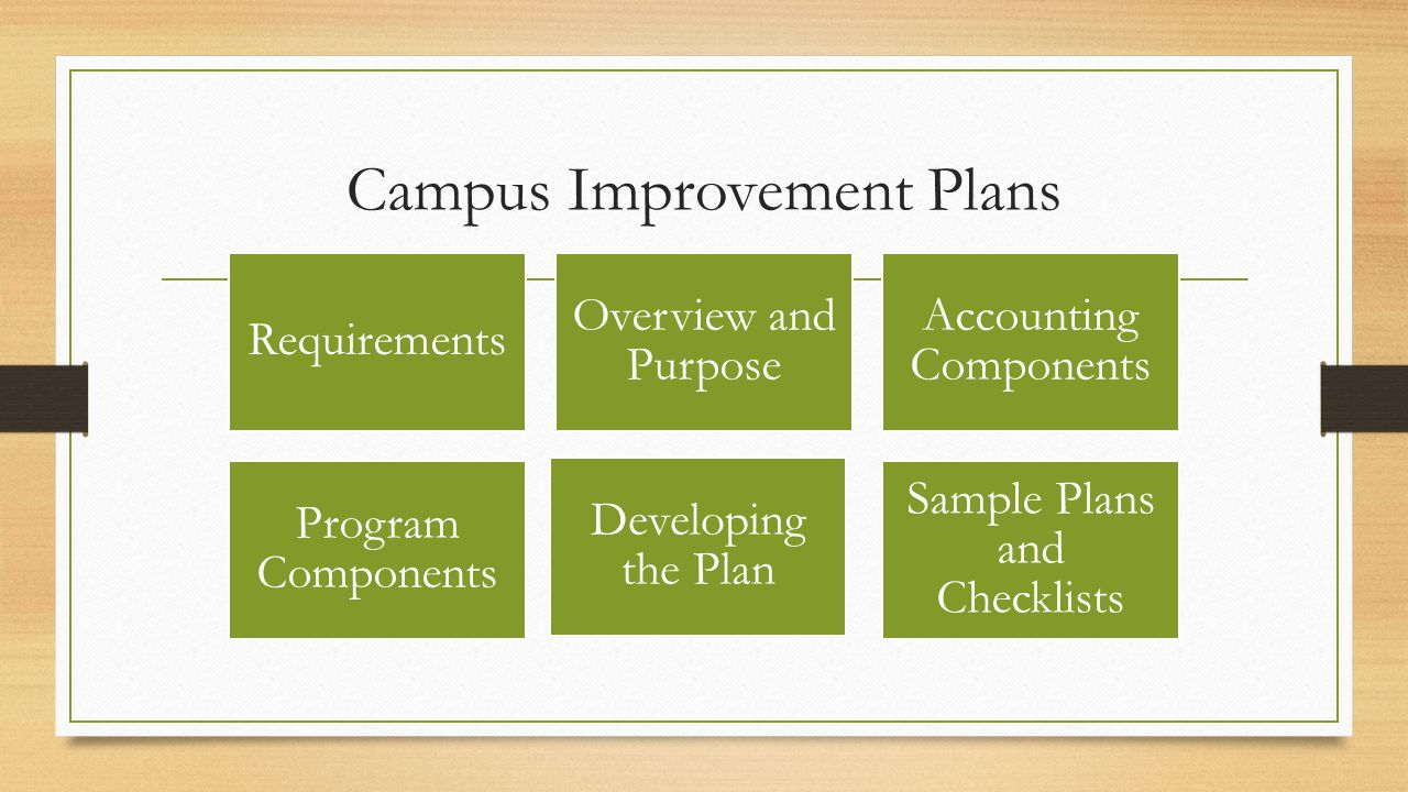 Campus Improvement Plans Requirements Overview and Purpose Accounting Components Program Components Developing the Plan Sample Plans and Checklists