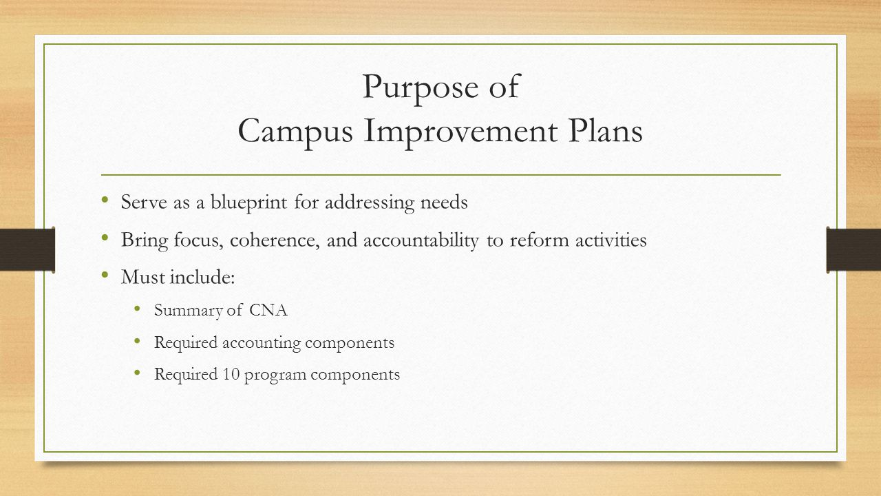 Purpose of Campus Improvement Plans Serve as a blueprint for addressing needs Bring focus, coherence, and accountability to reform activities Must include: Summary of CNA Required accounting components Required 10 program components