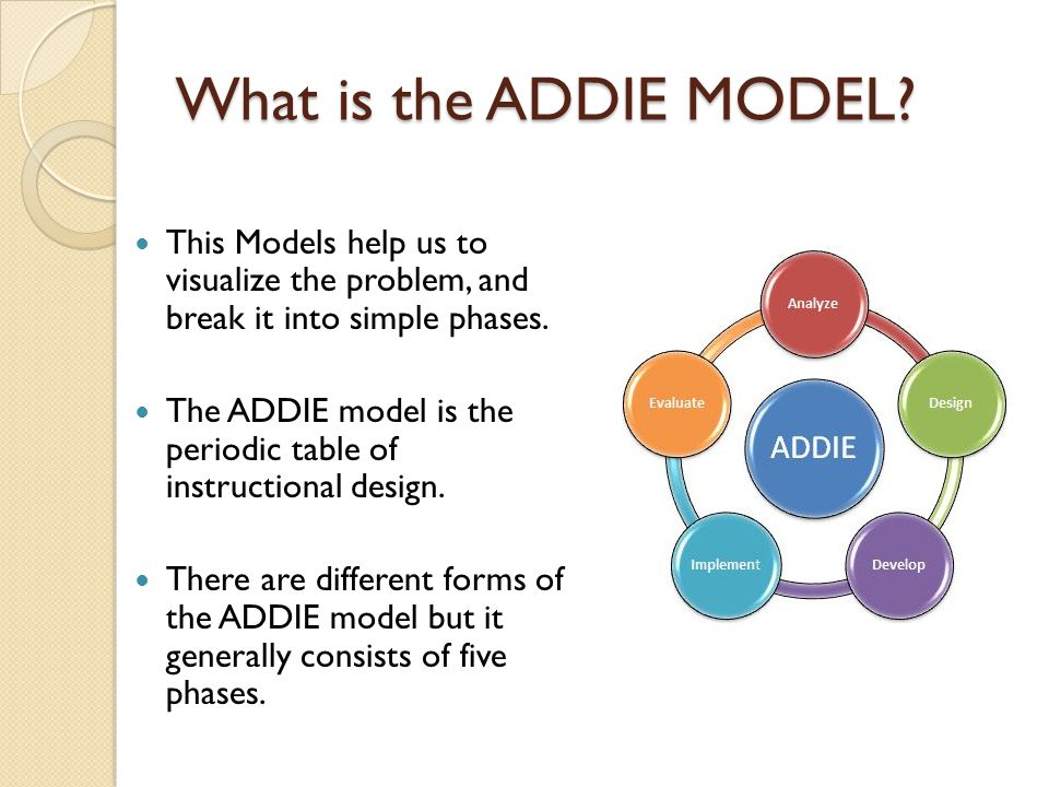 Addie Model Lessons Tes Teach