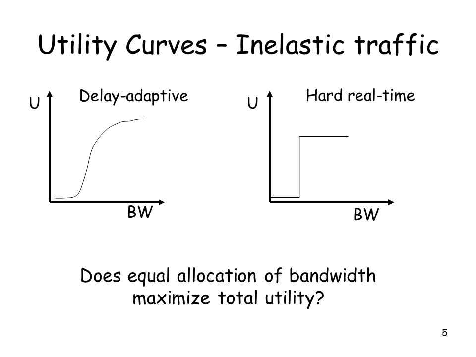 5 Utility Curves – Inelastic traffic BW U Hard real-time BW U Delay-adaptive Does equal allocation of bandwidth maximize total utility