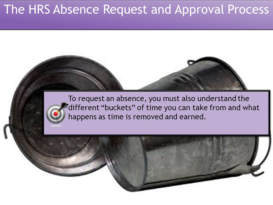 The HRS Absence Request and Approval Process