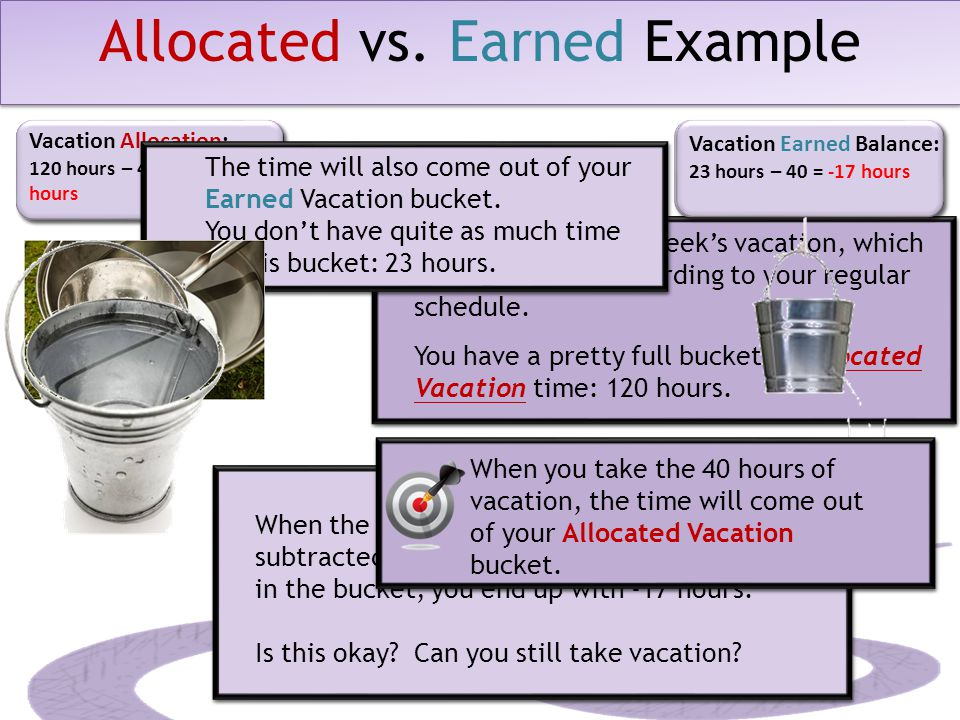 Vacation Allocation = 120 hours Earned Vacation Balance = 23 hours Vacation Allocation: 120 hours – 40 hours = 80 hours Vacation Earned Balance: 23 hours – 40 = -17 hours