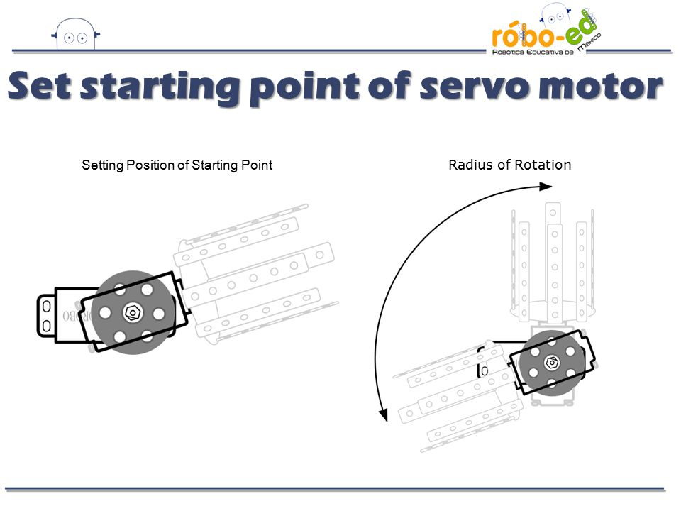Setting Position of Starting Point Radius of Rotation Set starting point of servo motor Set starting point of servo motor