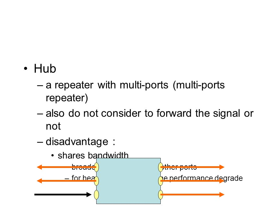 Hub –a repeater with multi-ports (multi-ports repeater) –also do not consider to forward the signal or not –disadvantage : shares bandwidth –broadcast the signal to all other ports –for heavy traffic network, the performance degrade