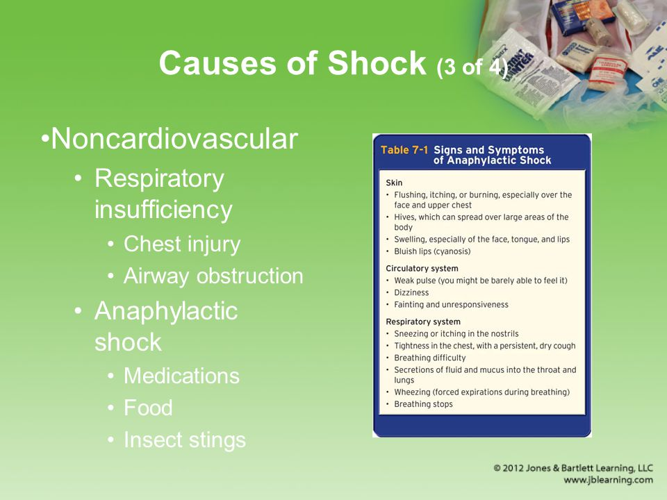 Causes of Shock (3 of 4) Noncardiovascular Respiratory insufficiency Chest injury Airway obstruction Anaphylactic shock Medications Food Insect stings