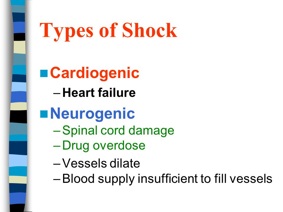 Types of Shock Cardiogenic –Heart failure Neurogenic –Spinal cord damage –Drug overdose –Vessels dilate –Blood supply insufficient to fill vessels