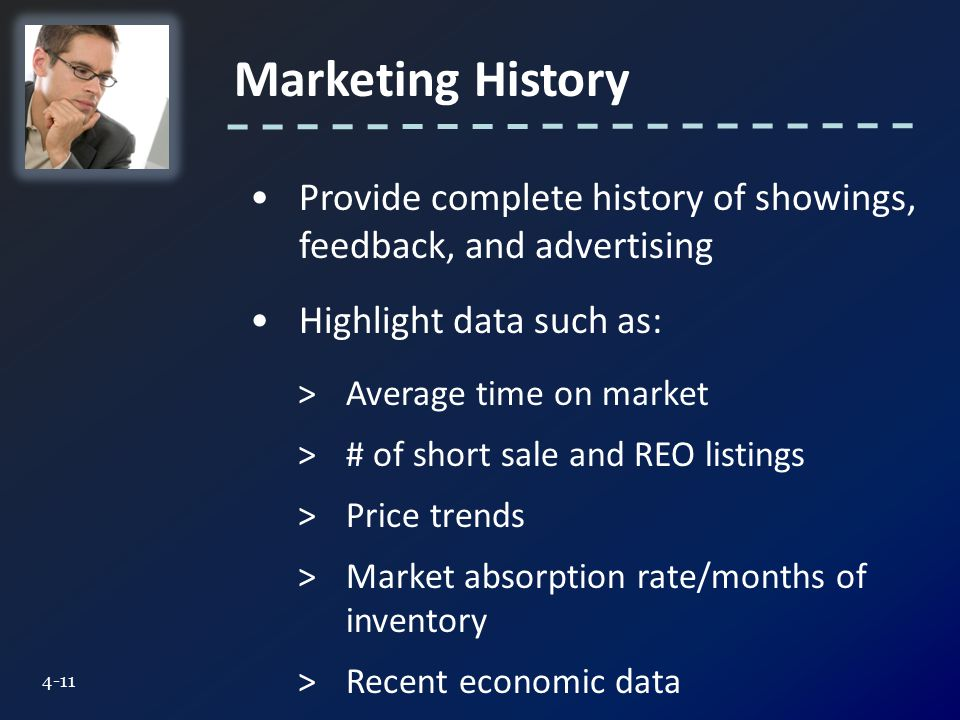 Marketing History 4-11 Provide complete history of showings, feedback, and advertising Highlight data such as: >Average time on market ># of short sale and REO listings >Price trends >Market absorption rate/months of inventory >Recent economic data